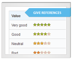 Give references