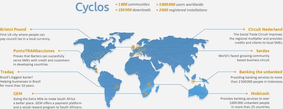 Cyclos payment software users around the world.